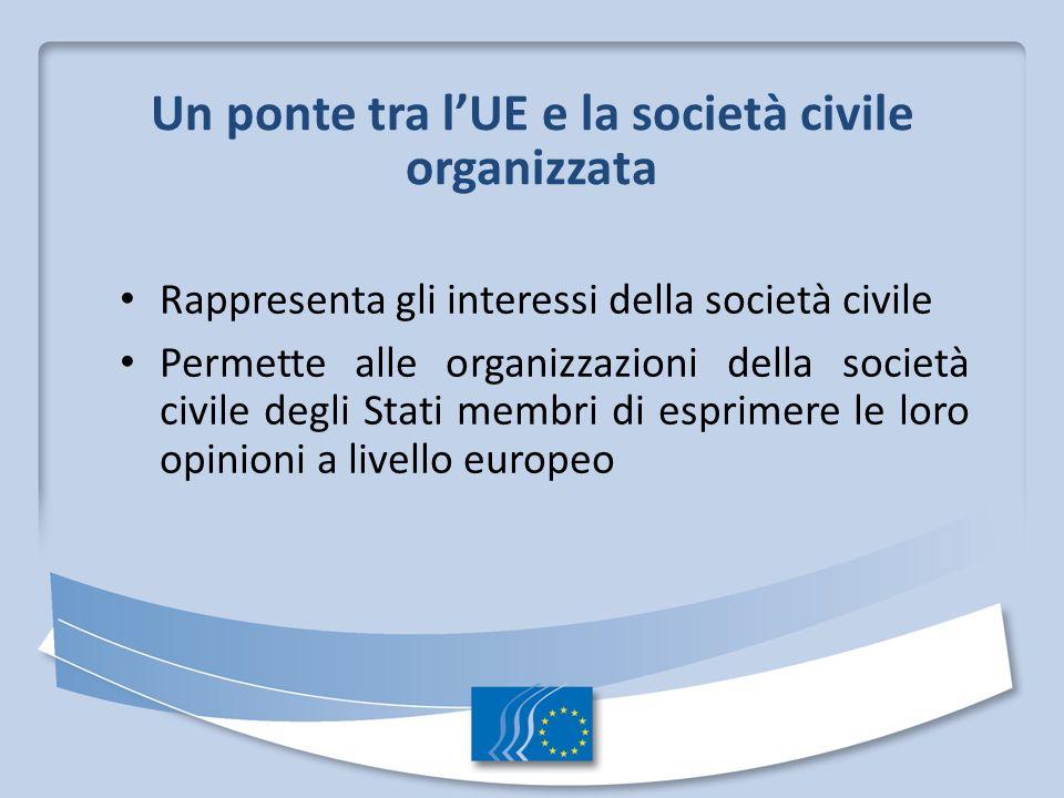 Un ponte tra lUE e la società civile organizzata Rappresenta gli interessi della società civile Permette alle organizzazioni della società civile degli Stati membri di esprimere le loro opinioni a livello europeo