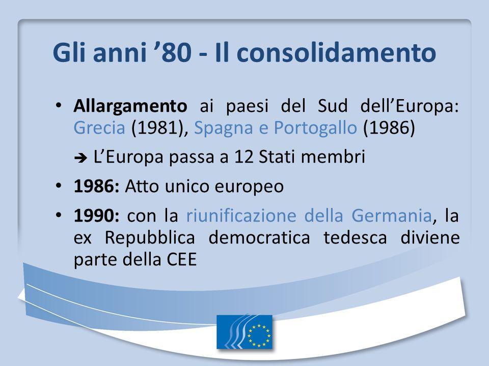 Gli anni 80 - Il consolidamento Allargamento ai paesi del Sud dellEuropa: Grecia (1981), Spagna e Portogallo (1986) LEuropa passa a 12 Stati membri 1986: Atto unico europeo 1990: con la riunificazione della Germania, la ex Repubblica democratica tedesca diviene parte della CEE