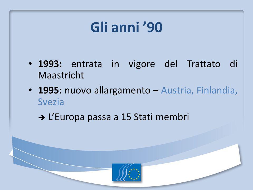 2000-2010 Leuro e il grande allargamento 1°gennaio 2002: 12 Stati membri adottano leuro 2004: allargamento ai paesi dellEuropa centro- orientale - l UE acquisisce 10 nuovi Stati membri: Cipro, Estonia, Lettonia, Lituania, Malta, Polonia, Repubblica ceca, Slovacchia, Slovenia e Ungheria LEuropa passa a 25 Stati membri 2007: adesione di Bulgaria e Romania LEuropa passa a 27 Stati membri 2013: adesione della Croazia LEuropa conta ora 28 Stati membri