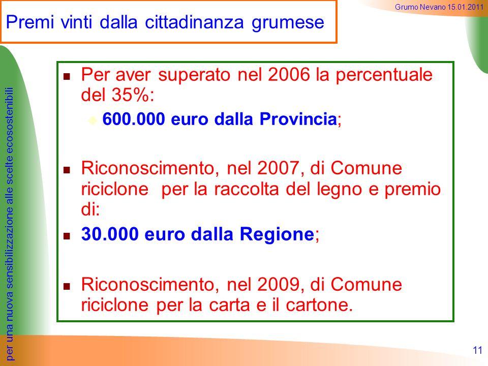 per una nuova sensibilizzazione alle scelte ecosostenibili Grumo Nevano 15.01.2011 Premi vinti dalla cittadinanza grumese Per aver superato nel 2006 l