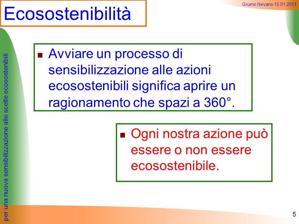 per una nuova sensibilizzazione alle scelte ecosostenibili Grumo Nevano 15.01.2011 Ecosostenibilità Avviare un processo di sensibilizzazione alle azio