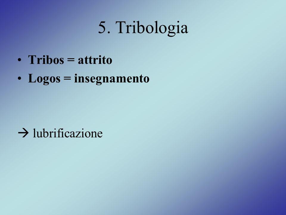 5. Tribologia Tribos = attrito Logos = insegnamento lubrificazione