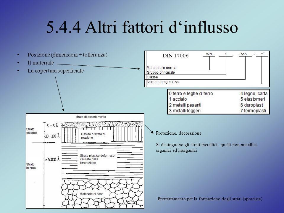 5.4.4 Altri fattori dinflusso Posizione (dimensioni + tolleranza) Il materiale La copertura superficiale DIN 17006 Pretrattamento per la formazione de