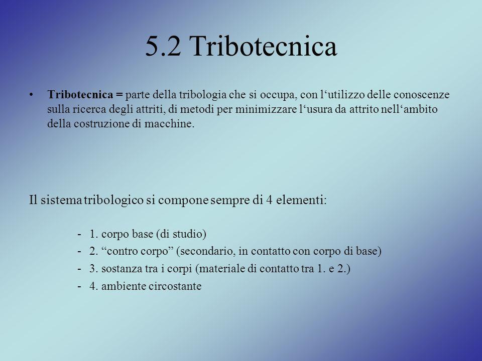 5.2 Tribotecnica Tribotecnica = parte della tribologia che si occupa, con lutilizzo delle conoscenze sulla ricerca degli attriti, di metodi per minimi