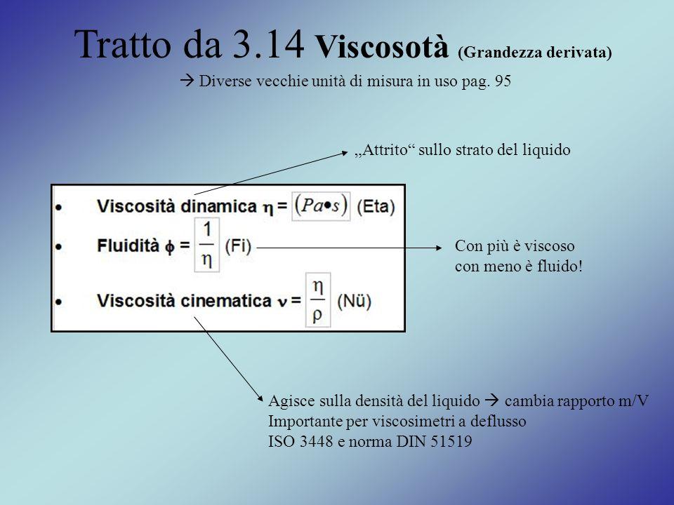 Tratto da 3.14 Viscosotà (Grandezza derivata) Agisce sulla densità del liquido cambia rapporto m/V Importante per viscosimetri a deflusso ISO 3448 e n