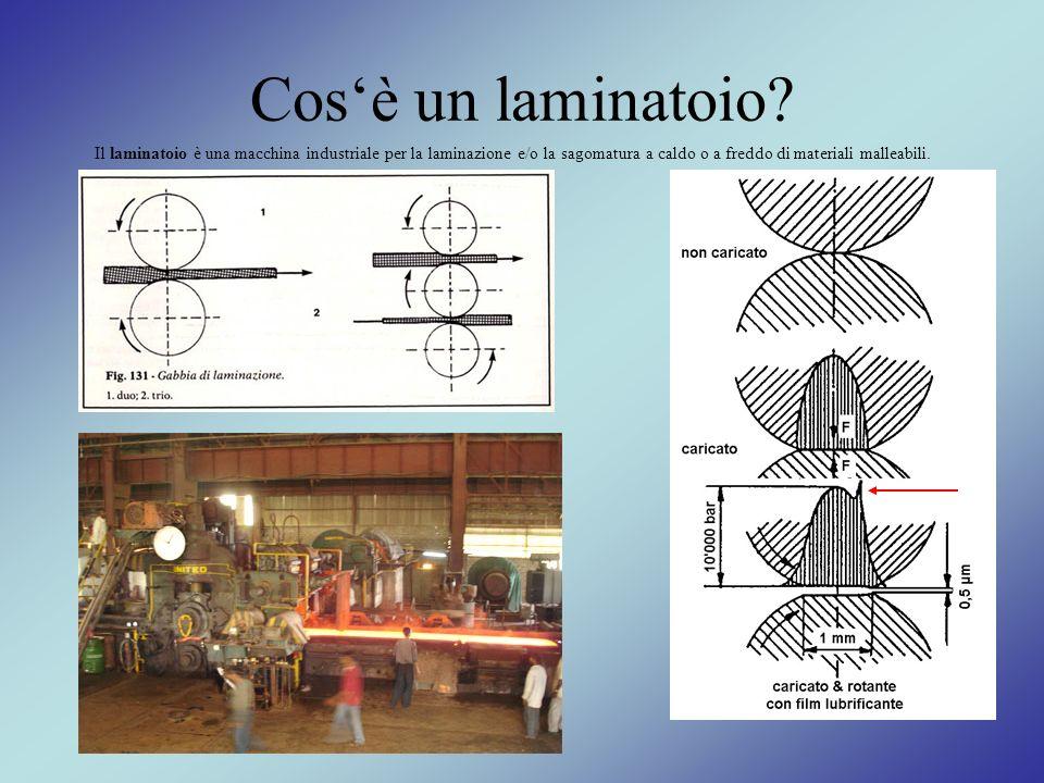 Cosè un laminatoio? Il laminatoio è una macchina industriale per la laminazione e/o la sagomatura a caldo o a freddo di materiali malleabili.