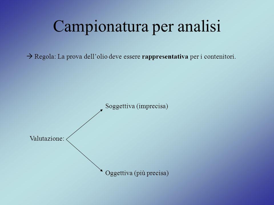 Campionatura per analisi Regola: La prova dellolio deve essere rappresentativa per i contenitori. Valutazione: Oggettiva (più precisa) Soggettiva (imp