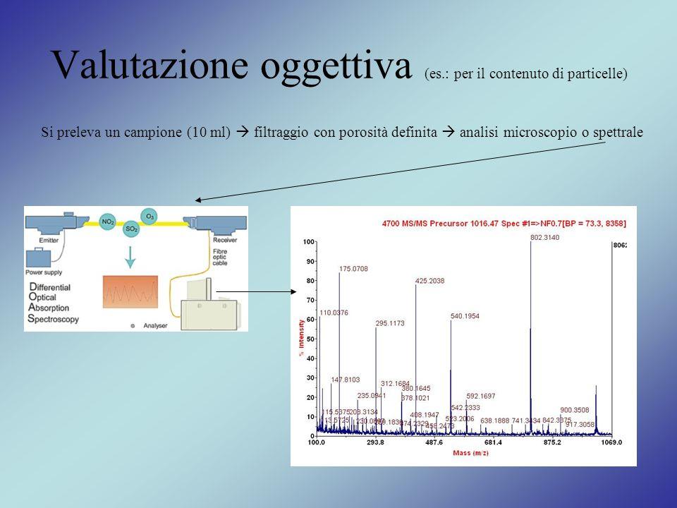 Valutazione oggettiva (es.: per il contenuto di particelle) Si preleva un campione (10 ml) filtraggio con porosità definita analisi microscopio o spet