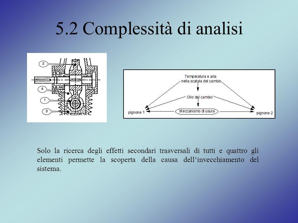5.2 Complessità di analisi Solo la ricerca degli effetti secondari trasversali di tutti e quattro gli elementi permette la scoperta della causa dellin