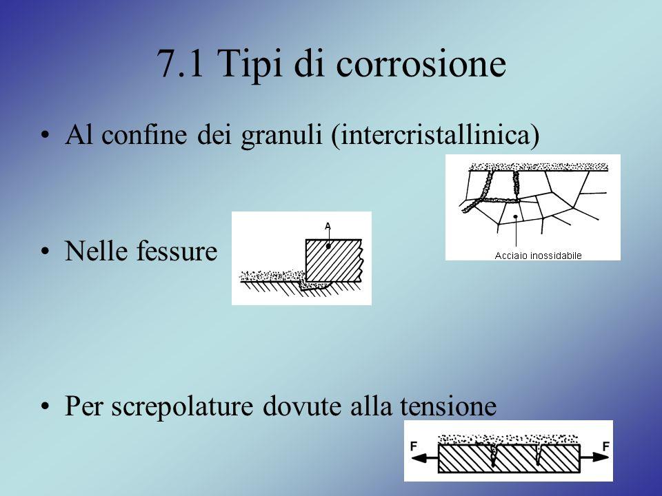 7.1 Tipi di corrosione Al confine dei granuli (intercristallinica) Nelle fessure Per screpolature dovute alla tensione