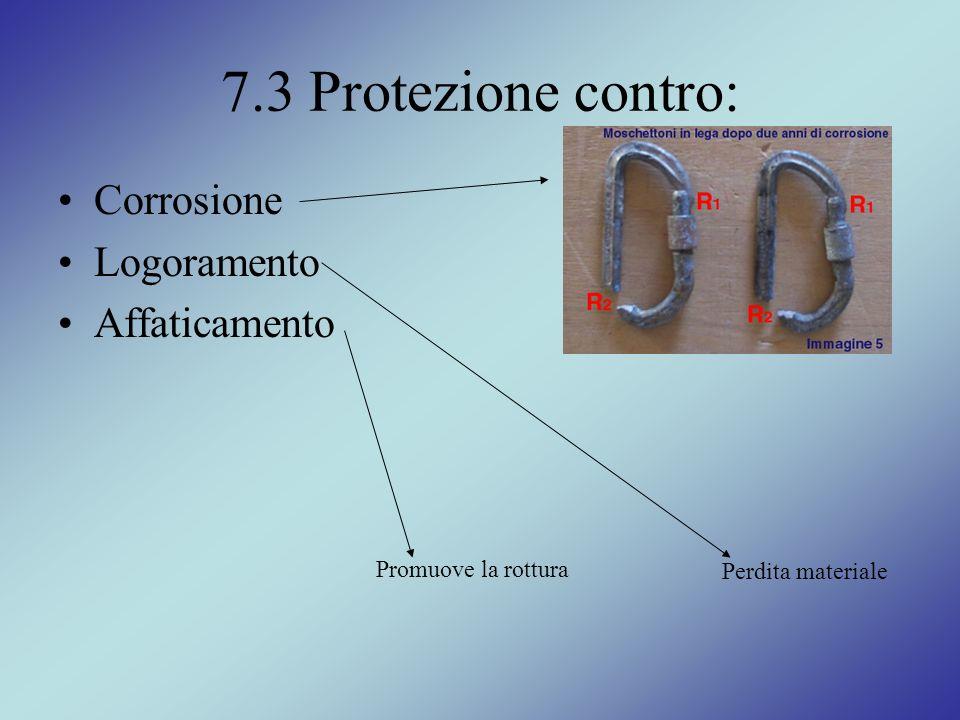 7.3 Protezione contro: Corrosione Logoramento Affaticamento Perdita materiale Promuove la rottura