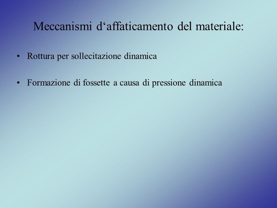 Meccanismi daffaticamento del materiale: Rottura per sollecitazione dinamica Formazione di fossette a causa di pressione dinamica