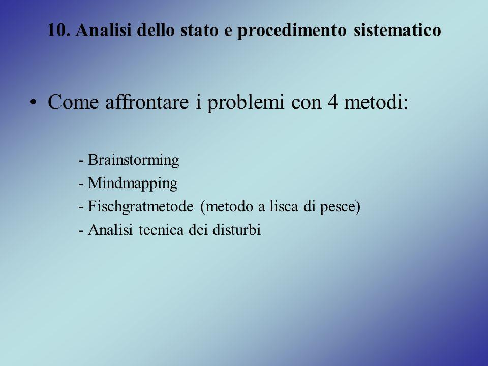 10. Analisi dello stato e procedimento sistematico Come affrontare i problemi con 4 metodi: - Brainstorming - Mindmapping - Fischgratmetode (metodo a