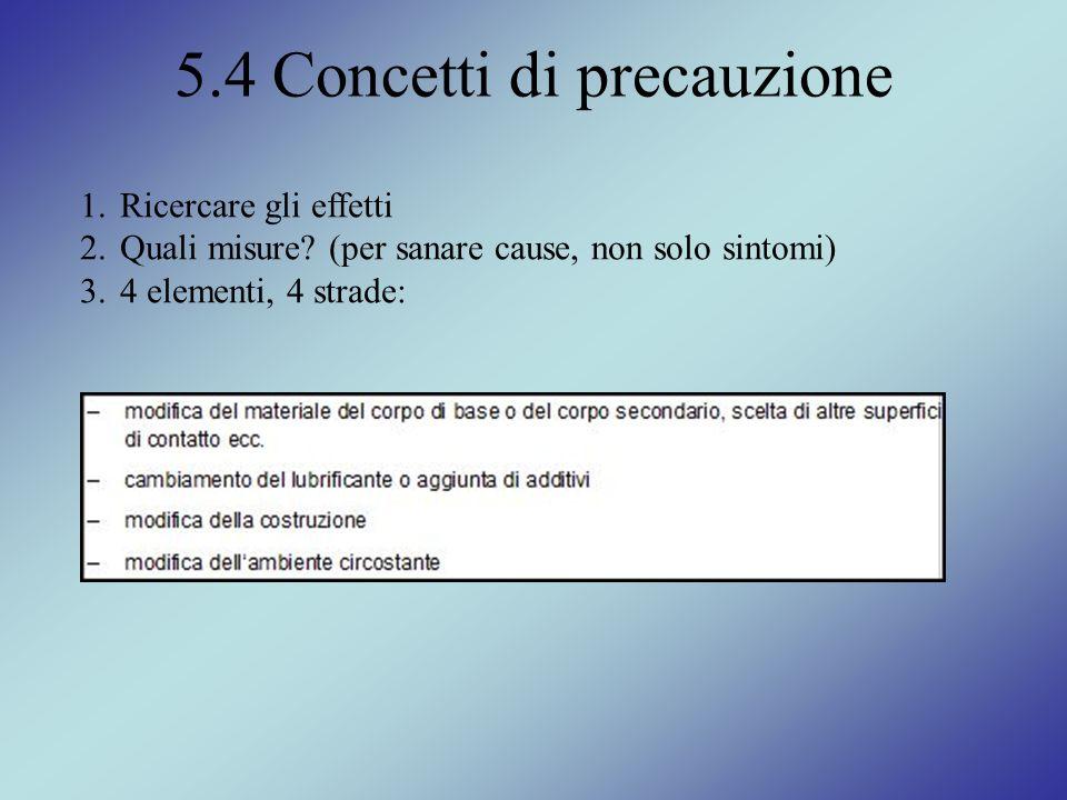 5.4 Concetti di precauzione 1.Ricercare gli effetti 2.Quali misure? (per sanare cause, non solo sintomi) 3.4 elementi, 4 strade:
