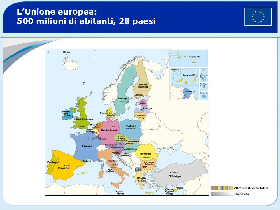 LUnione europea: 500 milioni di abitanti, 28 paesi Stati membri dellUnione europea Paesi candidati