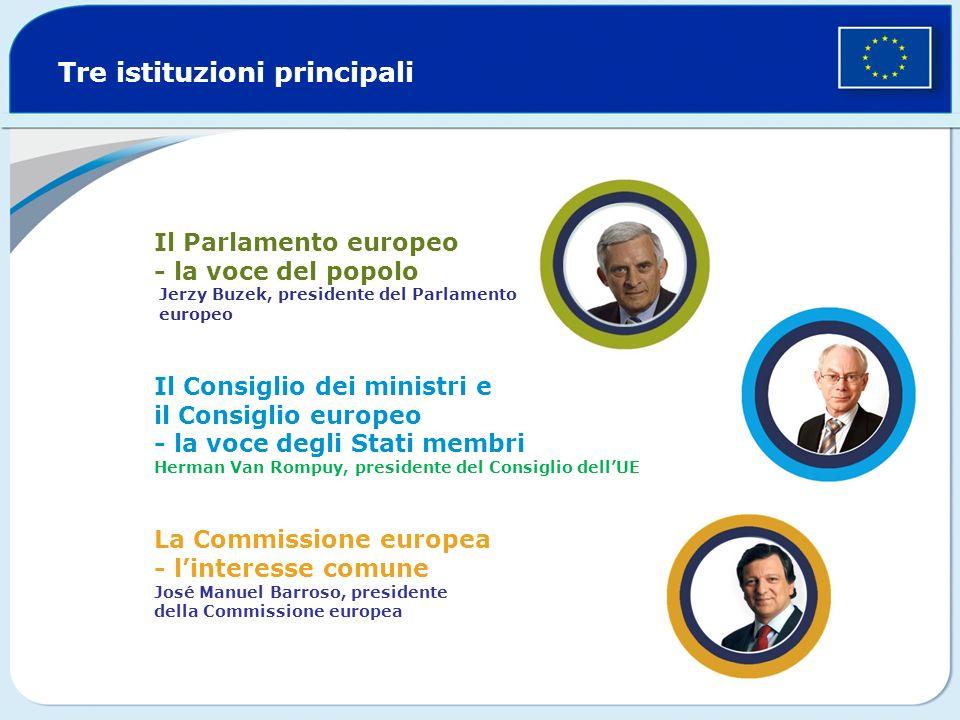Tre istituzioni principali Il Parlamento europeo - la voce del popolo Jerzy Buzek, presidente del Parlamento europeo Il Consiglio dei ministri e il Co