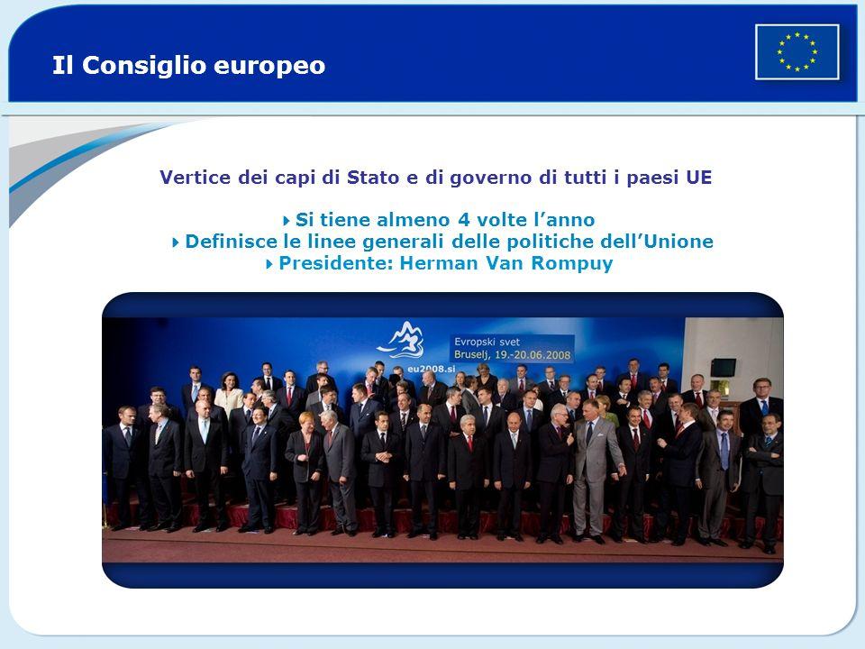 Il Consiglio europeo Vertice dei capi di Stato e di governo di tutti i paesi UE Si tiene almeno 4 volte lanno Definisce le linee generali delle politi