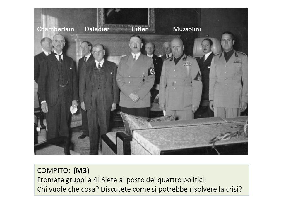 Chamberlain Daladier Hitler Mussolini COMPITO: (M3) Fromate gruppi a 4! Siete al posto dei quattro politici: Chi vuole che cosa? Discutete come si pot