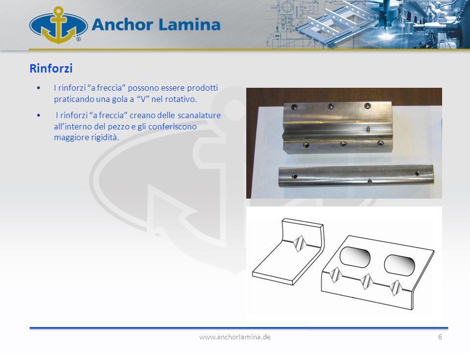 Sistema Accubend con cuscino di pressione interno www.anchorlamina.de7