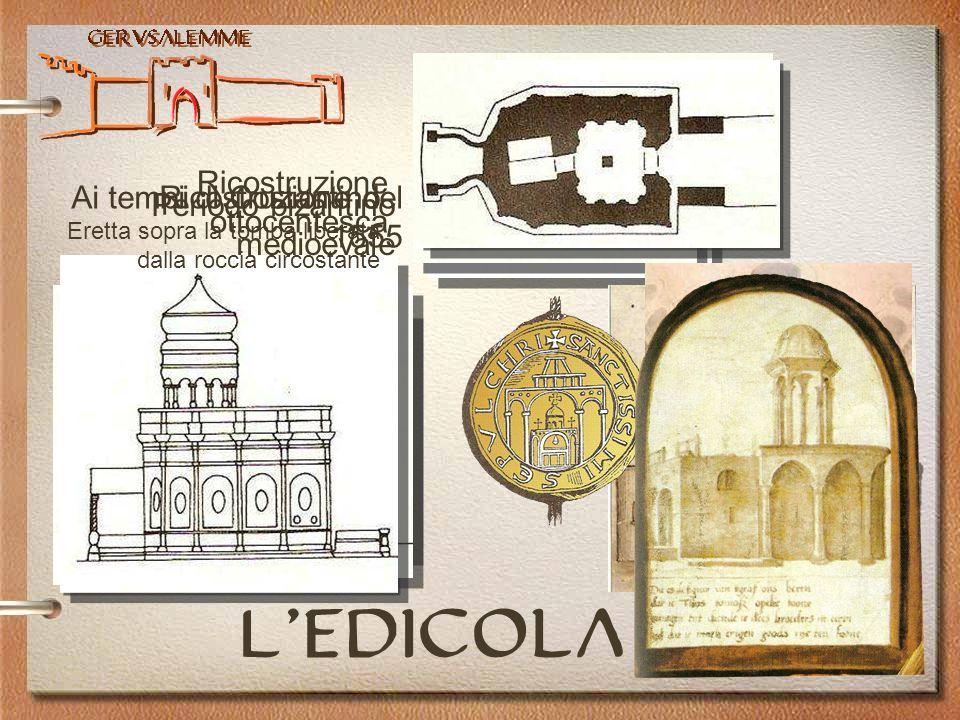 Gerusalemme Ledicola Ai tempi di Costantino Eretta sopra la tomba liberata dalla roccia circostante Periodo bizantino medioevale Ricostruzione del 155