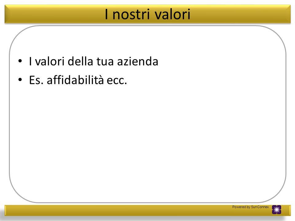 Powered by SunConnex I nostri valori I valori della tua azienda Es. affidabilità ecc.