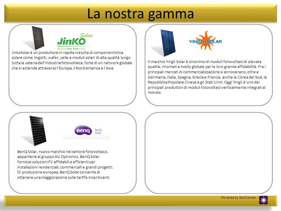 Powered by SunConnex La nostra gamma Mastervolt è unazienda pioniera nel settore dei sistemi FV connessi e non connessi alla rete.