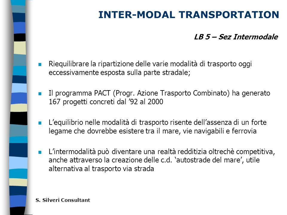 INTER-MODAL TRANSPORTATION n Riequilibrare la ripartizione delle varie modalità di trasporto oggi eccessivamente esposta sulla parte stradale; n Il programma PACT (Progr.