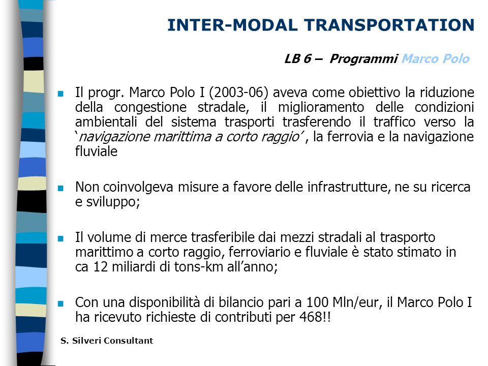 INTER-MODAL TRANSPORTATION n Il progr.
