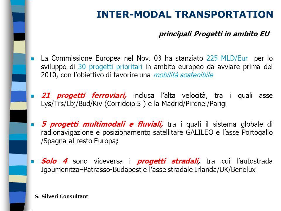 INTER-MODAL TRANSPORTATION n La Commissione Europea nel Nov.