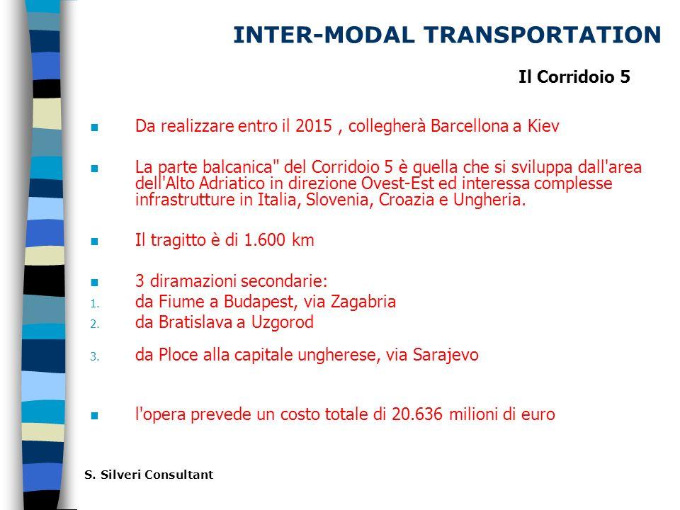 INTER-MODAL TRANSPORTATION n Da realizzare entro il 2015, collegherà Barcellona a Kiev n La parte balcanica del Corridoio 5 è quella che si sviluppa dall area dell Alto Adriatico in direzione Ovest-Est ed interessa complesse infrastrutture in Italia, Slovenia, Croazia e Ungheria.