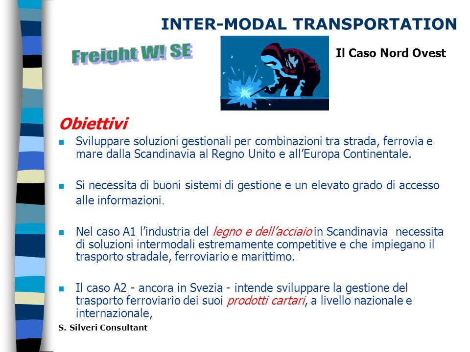 INTER-MODAL TRANSPORTATION Obiettivi n Sviluppare soluzioni gestionali per combinazioni tra strada, ferrovia e mare dalla Scandinavia al Regno Unito e allEuropa Continentale.
