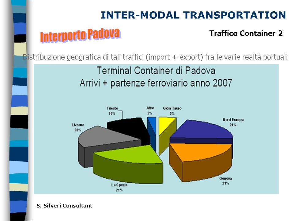 INTER-MODAL TRANSPORTATION Distribuzione geografica di tali traffici (import + export) fra le varie realtà portuali S.