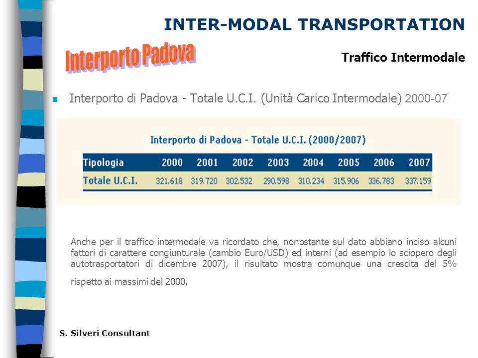 INTER-MODAL TRANSPORTATION n Interporto di Padova - Totale U.C.I.