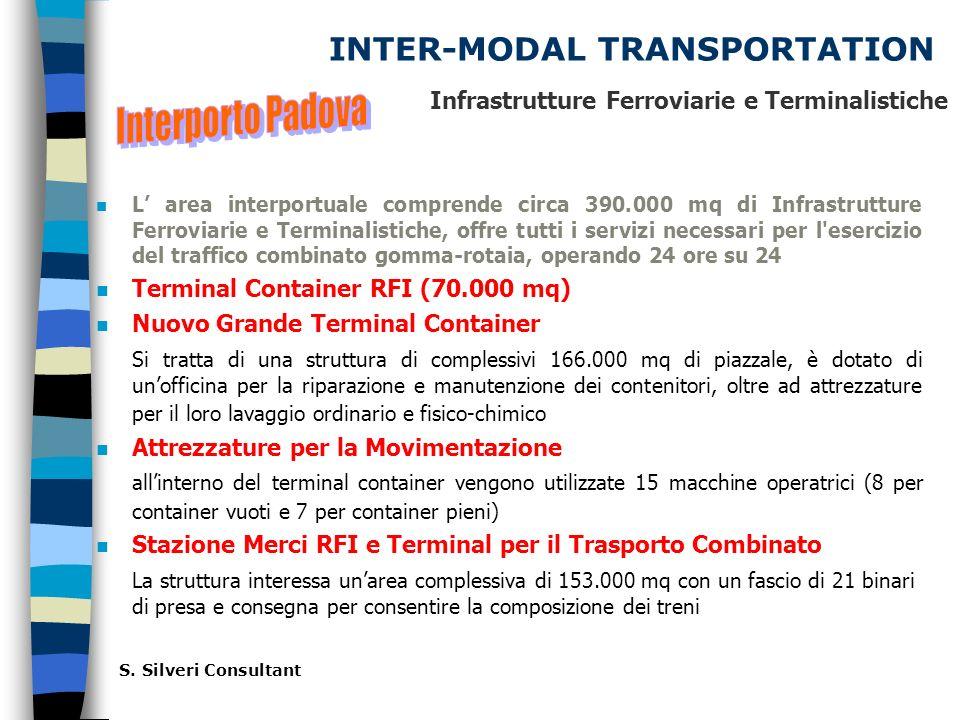 INTER-MODAL TRANSPORTATION n L area interportuale comprende circa 390.000 mq di Infrastrutture Ferroviarie e Terminalistiche, offre tutti i servizi necessari per l esercizio del traffico combinato gomma-rotaia, operando 24 ore su 24 n Terminal Container RFI (70.000 mq) n Nuovo Grande Terminal Container Si tratta di una struttura di complessivi 166.000 mq di piazzale, è dotato di unofficina per la riparazione e manutenzione dei contenitori, oltre ad attrezzature per il loro lavaggio ordinario e fisico-chimico n Attrezzature per la Movimentazione allinterno del terminal container vengono utilizzate 15 macchine operatrici (8 per container vuoti e 7 per container pieni) n Stazione Merci RFI e Terminal per il Trasporto Combinato La struttura interessa unarea complessiva di 153.000 mq con un fascio di 21 binari di presa e consegna per consentire la composizione dei treni S.