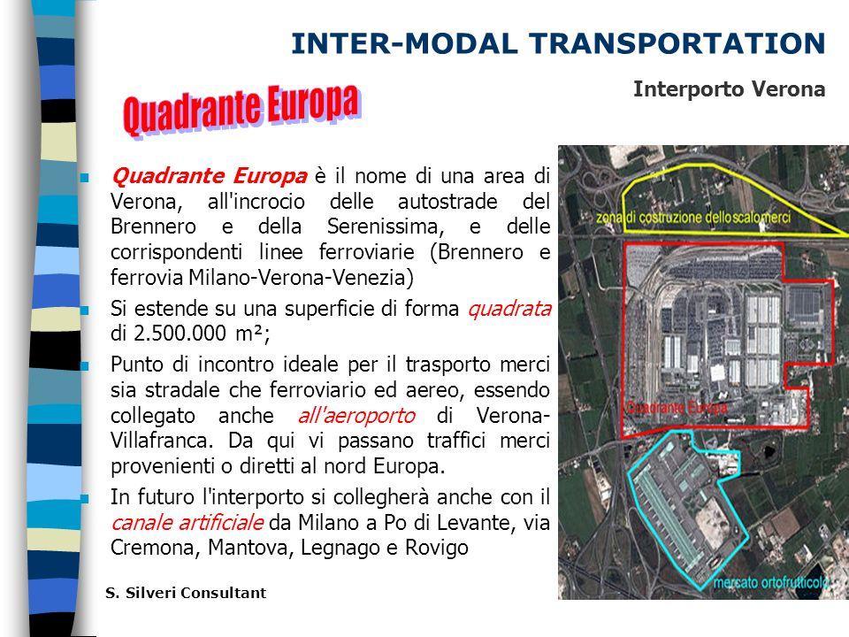 INTER-MODAL TRANSPORTATION n Quadrante Europa è il nome di una area di Verona, all incrocio delle autostrade del Brennero e della Serenissima, e delle corrispondenti linee ferroviarie (Brennero e ferrovia Milano-Verona-Venezia) n Si estende su una superficie di forma quadrata di 2.500.000 m²; n Punto di incontro ideale per il trasporto merci sia stradale che ferroviario ed aereo, essendo collegato anche all aeroporto di Verona- Villafranca.