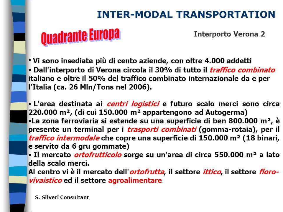 INTER-MODAL TRANSPORTATION S.