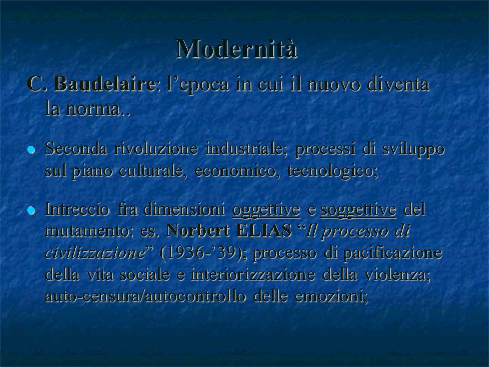 Modernità C. Baudelaire: lepoca in cui il nuovo diventa la norma..