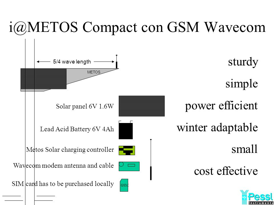 METOS ® Compact More than two years ago the former barometric pressure input has been changed to an open unspecified input place. This gives bigger op