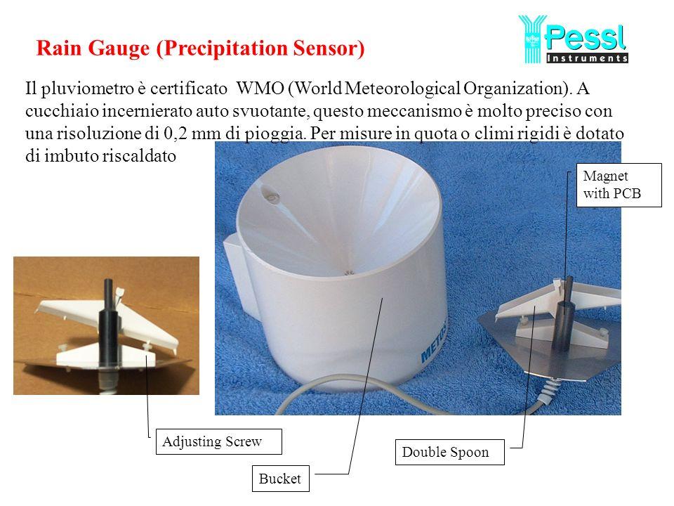Componenti del µMETOS MCR 200/250/300 Supporto con box per sensori esterni Sensore di bagnatura fogliare con bustina di cartine Pluviometro Set di dischetti con Programma µLink Manuale Coppia di anelli µMETOS Sensore rad.