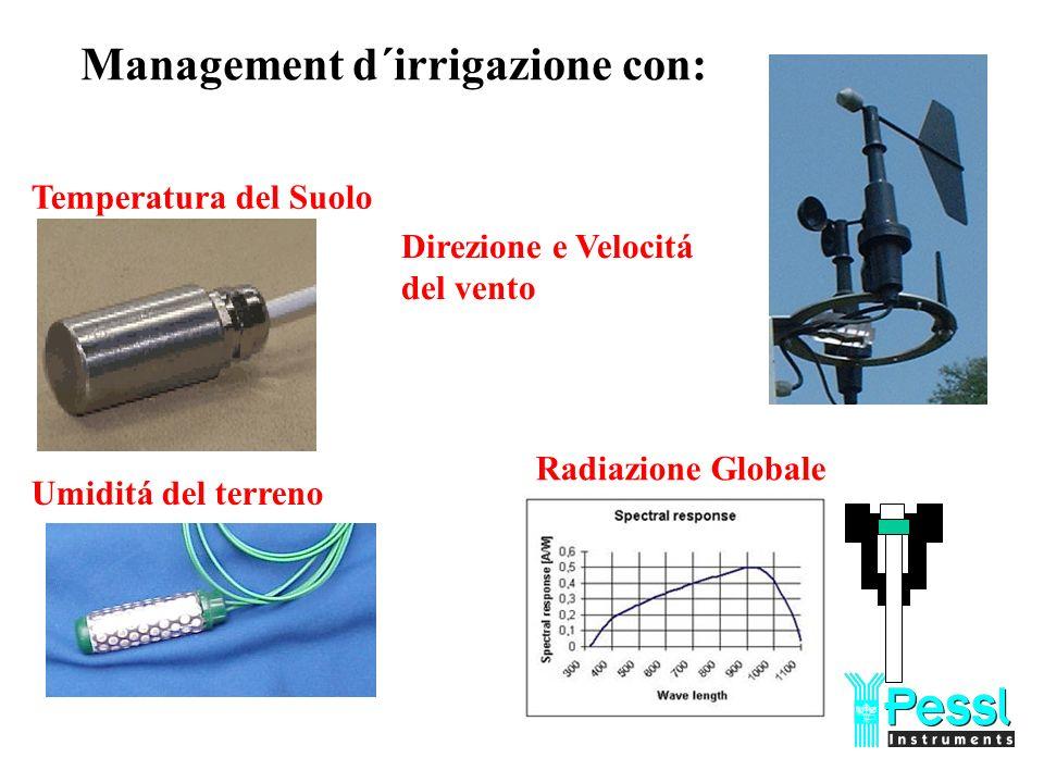 Metos Sensori Radiazione Temperatura Umid.