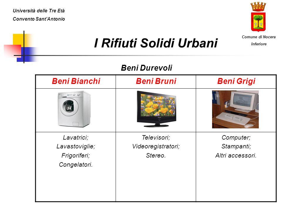 I Rifiuti Solidi Urbani Beni Durevoli Beni BianchiBeni BruniBeni Grigi Lavatrici; Lavastoviglie; Frigoriferi; Congelatori. Televisori; Videoregistrato