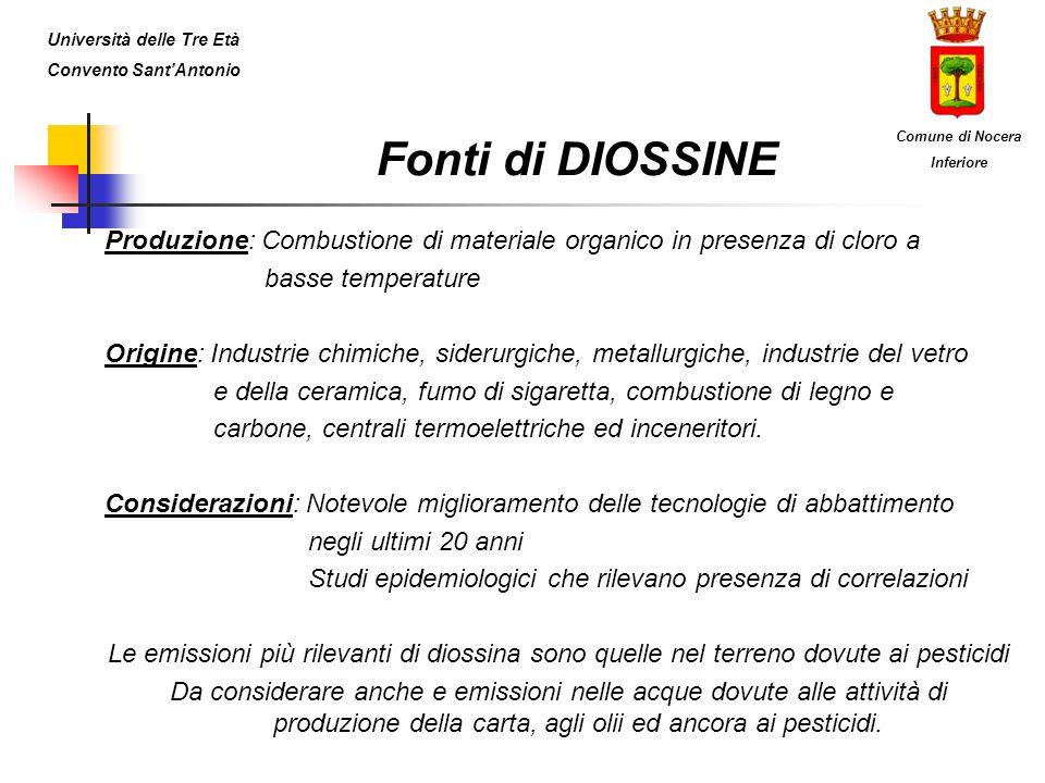 Fonti di DIOSSINE Produzione: Combustione di materiale organico in presenza di cloro a basse temperature Origine: Industrie chimiche, siderurgiche, me