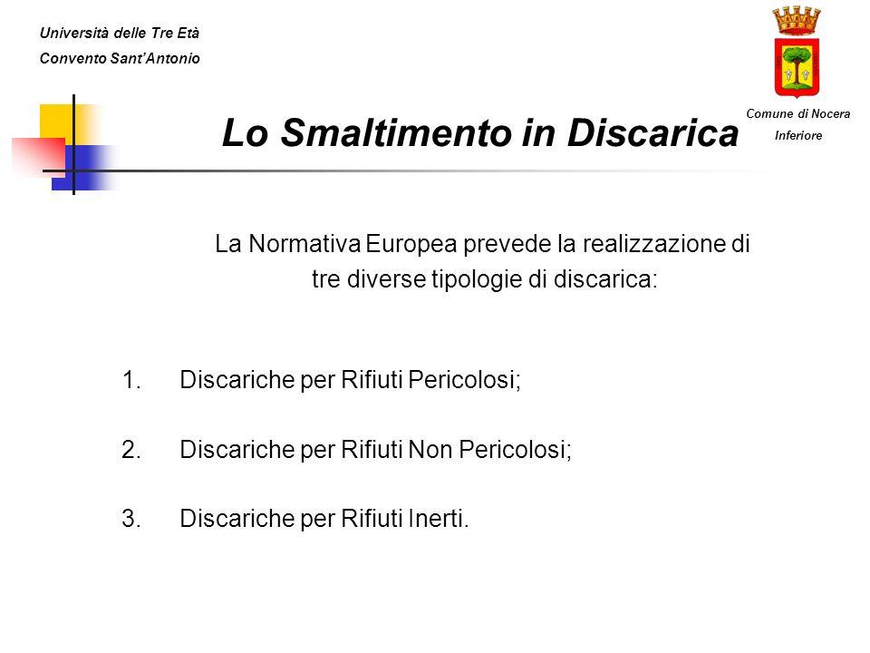 Lo Smaltimento in Discarica La Normativa Europea prevede la realizzazione di tre diverse tipologie di discarica: 1.Discariche per Rifiuti Pericolosi; 2.Discariche per Rifiuti Non Pericolosi; 3.Discariche per Rifiuti Inerti.