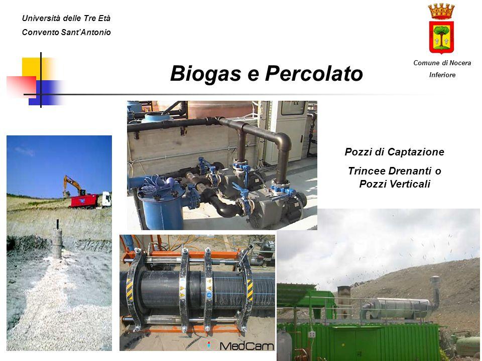 Biogas e Percolato Pozzi di Captazione Trincee Drenanti o Pozzi Verticali Università delle Tre Età Convento SantAntonio Comune di Nocera Inferiore