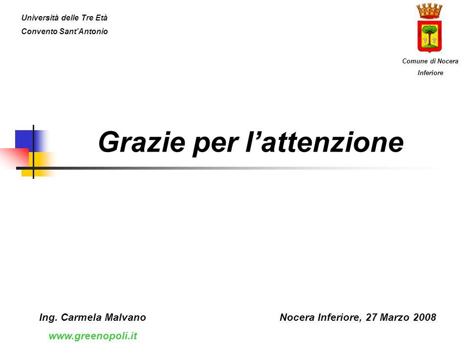 Grazie per lattenzione Nocera Inferiore, 27 Marzo 2008Ing. Carmela Malvano www.greenopoli.it Università delle Tre Età Convento SantAntonio Comune di N