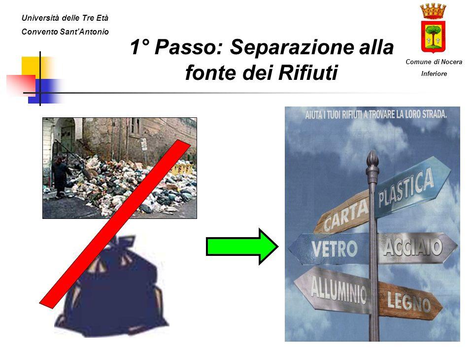 1° Passo: Separazione alla fonte dei Rifiuti Università delle Tre Età Convento SantAntonio Comune di Nocera Inferiore