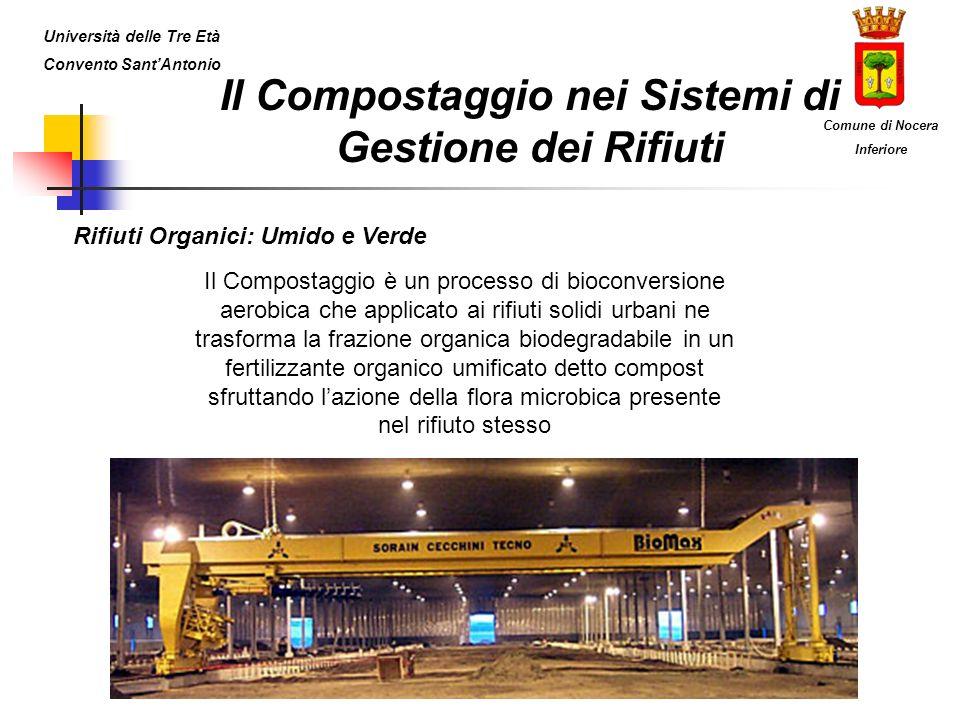 Il Compostaggio nei Sistemi di Gestione dei Rifiuti Rifiuti Organici: Umido e Verde Il Compostaggio è un processo di bioconversione aerobica che appli