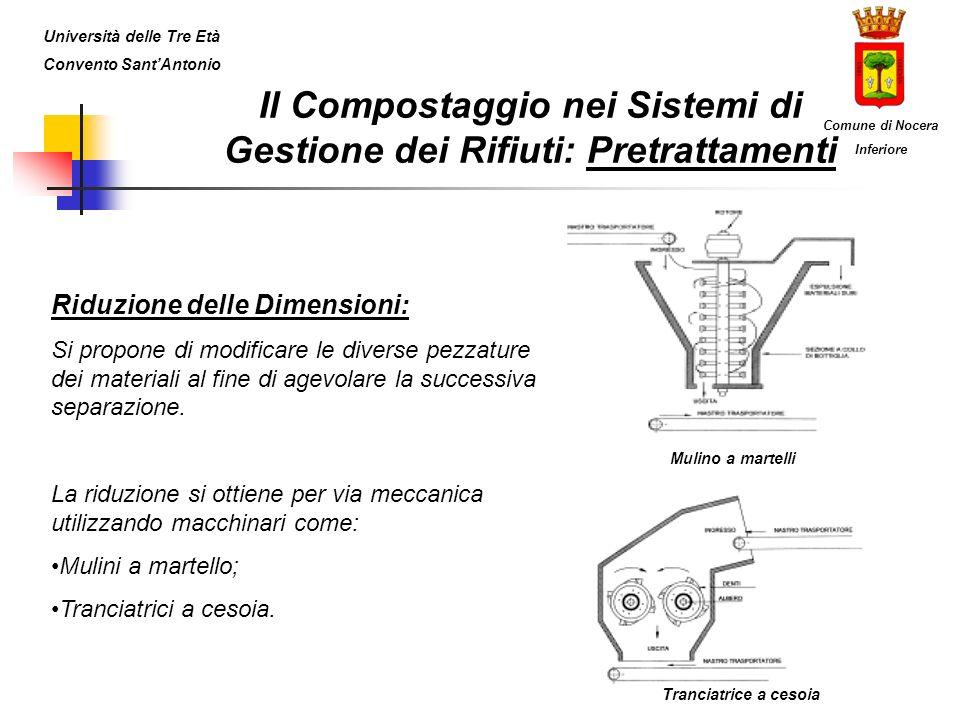 Il Compostaggio nei Sistemi di Gestione dei Rifiuti: Pretrattamenti Riduzione delle Dimensioni: Si propone di modificare le diverse pezzature dei mate