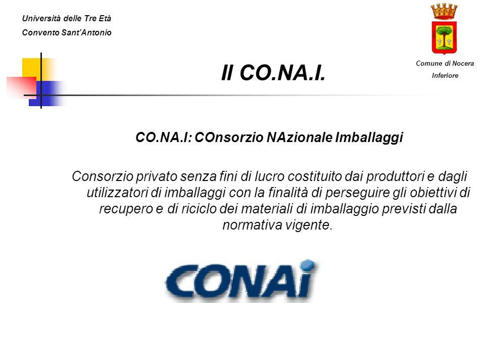 CO.NA.I: COnsorzio NAzionale Imballaggi Consorzio privato senza fini di lucro costituito dai produttori e dagli utilizzatori di imballaggi con la finalità di perseguire gli obiettivi di recupero e di riciclo dei materiali di imballaggio previsti dalla normativa vigente.