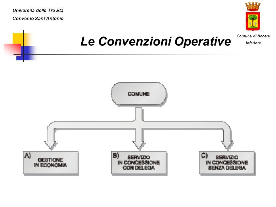 Le Convenzioni Operative Università delle Tre Età Convento SantAntonio Comune di Nocera Inferiore